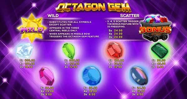 รีวิวเกม Octagon Gem อัตราการจ่ายรางวัล