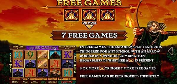 รีวิวเกม Archer Free Game Feature