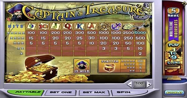 รีวิวเกม Captain Treasure อัตราการจ่ายรางวัล