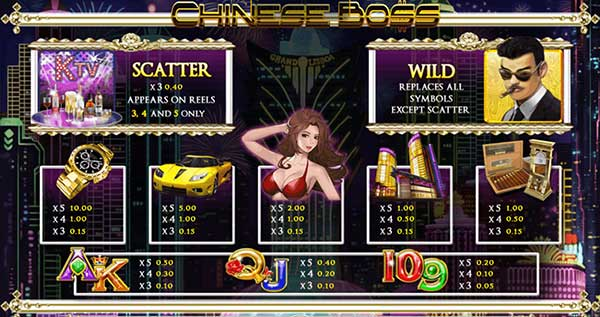 รีวิวเกม Chinese Boss อัตราการจ่ายรางวัล