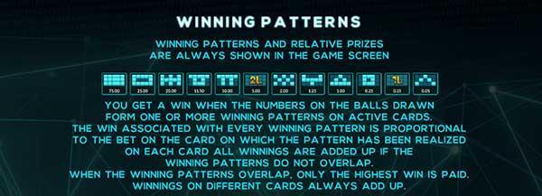 Winning Pattern