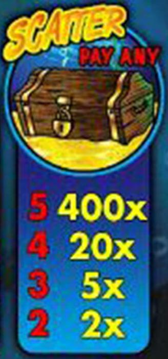 Dolphin Treasure สัญลักาณ์ Scatter